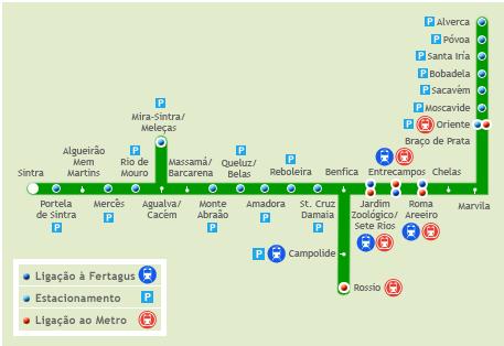 horario tren Sintra