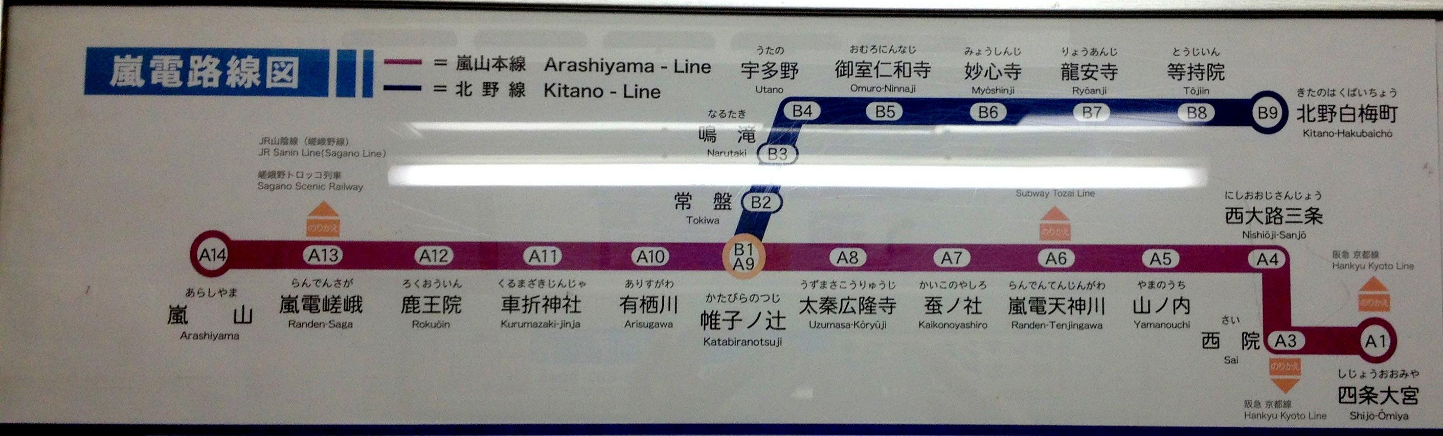 tren-arashiyama